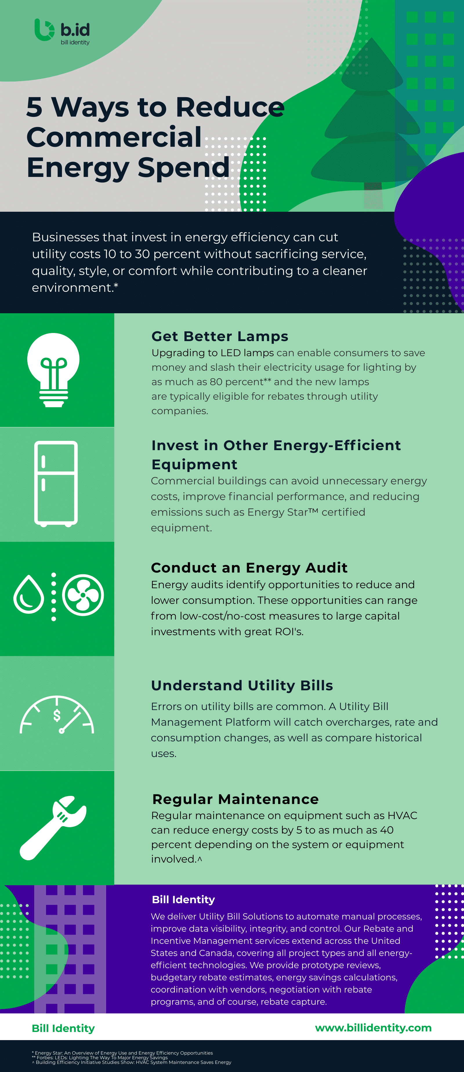 reduce commercial energy spend infographic by bid